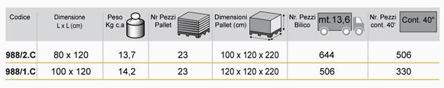 pallet in plastica monoblocco 988 imballo